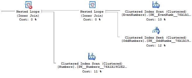 tsql_DeleteMissingJoinPredicate